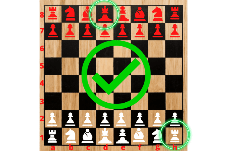 How to Set Up A Chessboard Correctly (6 Simple Steps)